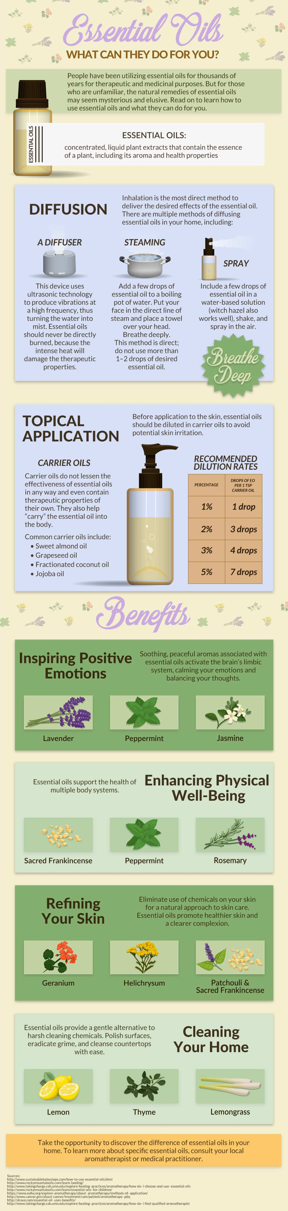 How to Use Essential Oils - Rocky Mountain Oils | www.joyinthehome.com