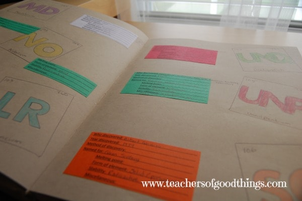 Science Journaling | www.joyinthehome.com
